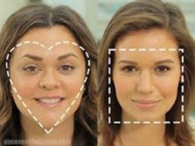 سوالات متعادل ساز چهره زنانه رایگان