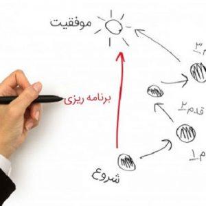 مدیریت و برنامه ریزي امور خانواده